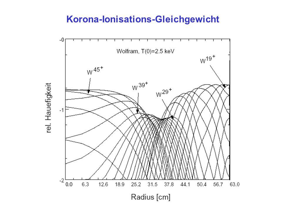 Korona-Ionisations-Gleichgewicht