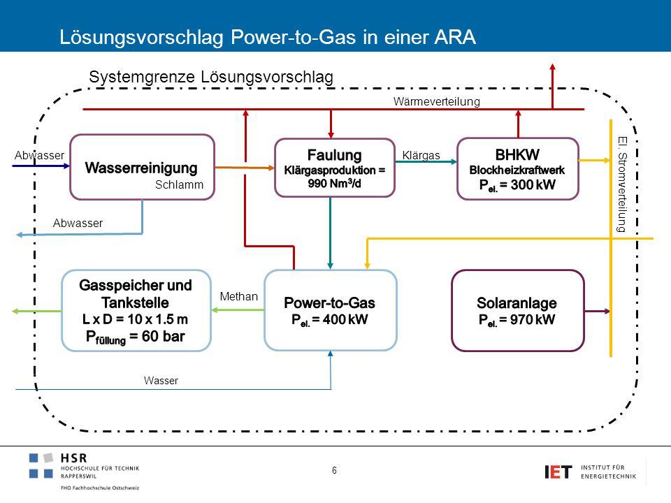Lösungsvorschlag Power-to-Gas in einer ARA