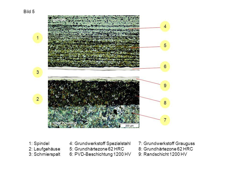Bild 5 4. 1. 5. 6. 3. 9. 2. 8. 7. 1: Spindel. 2: Laufgehäuse. 3: Schmierspalt. 4: Grundwerkstoff Spezialstahl.