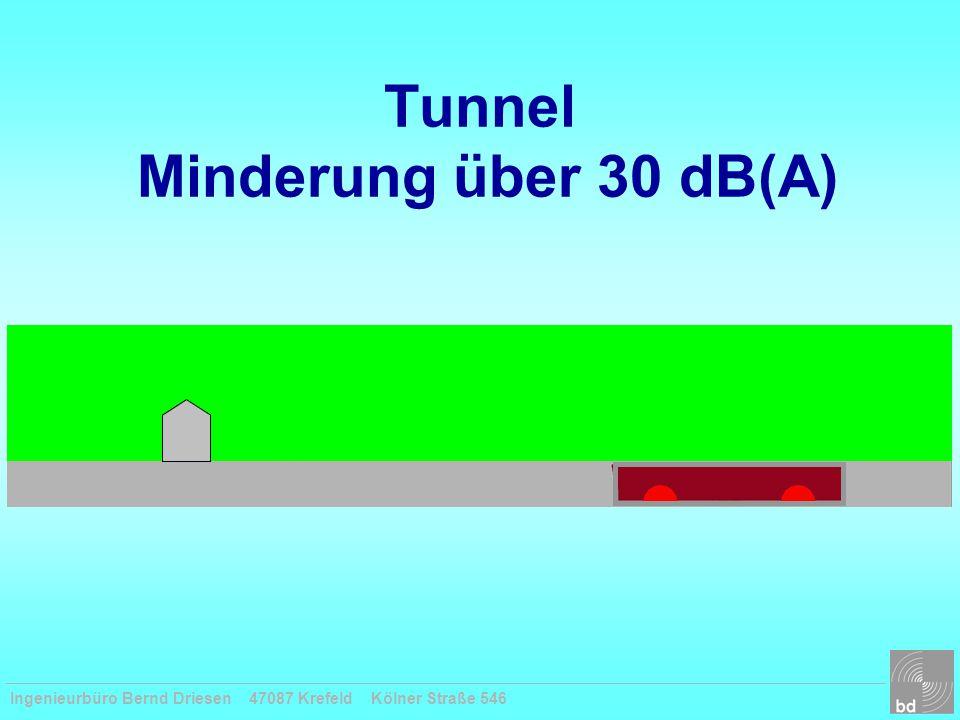Tunnel Minderung über 30 dB(A)