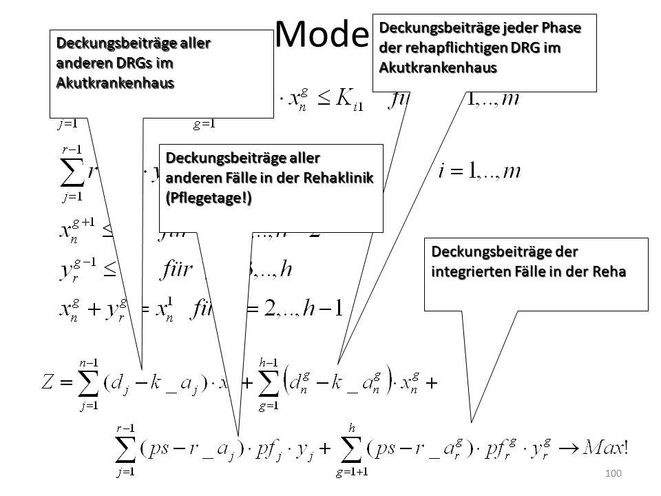 Modell Deckungsbeiträge jeder Phase der rehapflichtigen DRG im Akutkrankenhaus. Deckungsbeiträge aller anderen DRGs im Akutkrankenhaus.