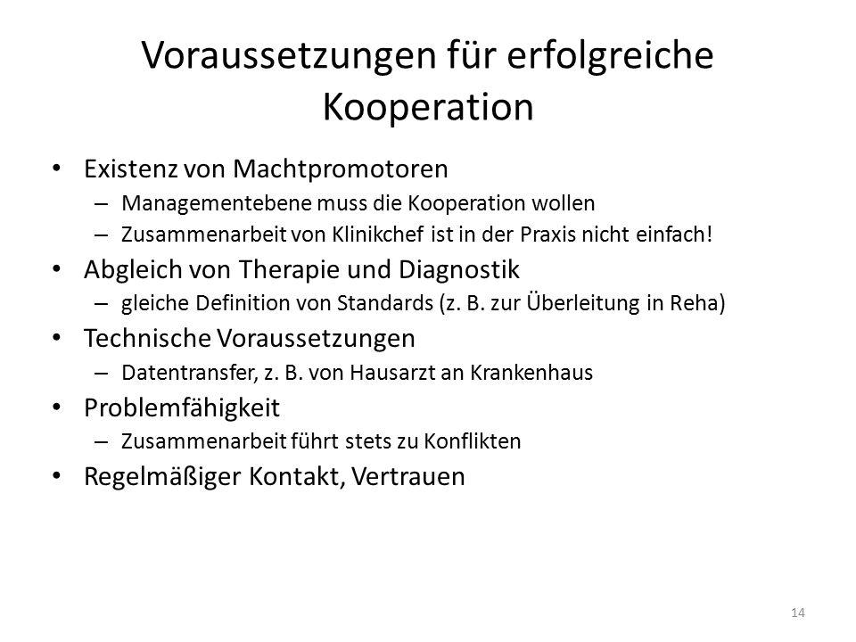 Voraussetzungen für erfolgreiche Kooperation