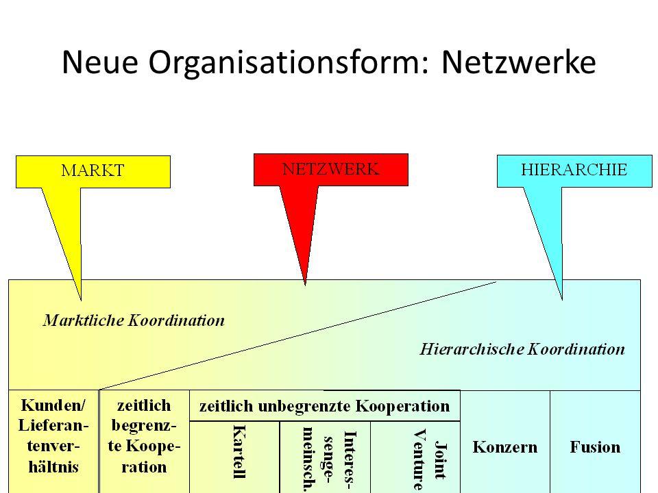 Neue Organisationsform: Netzwerke