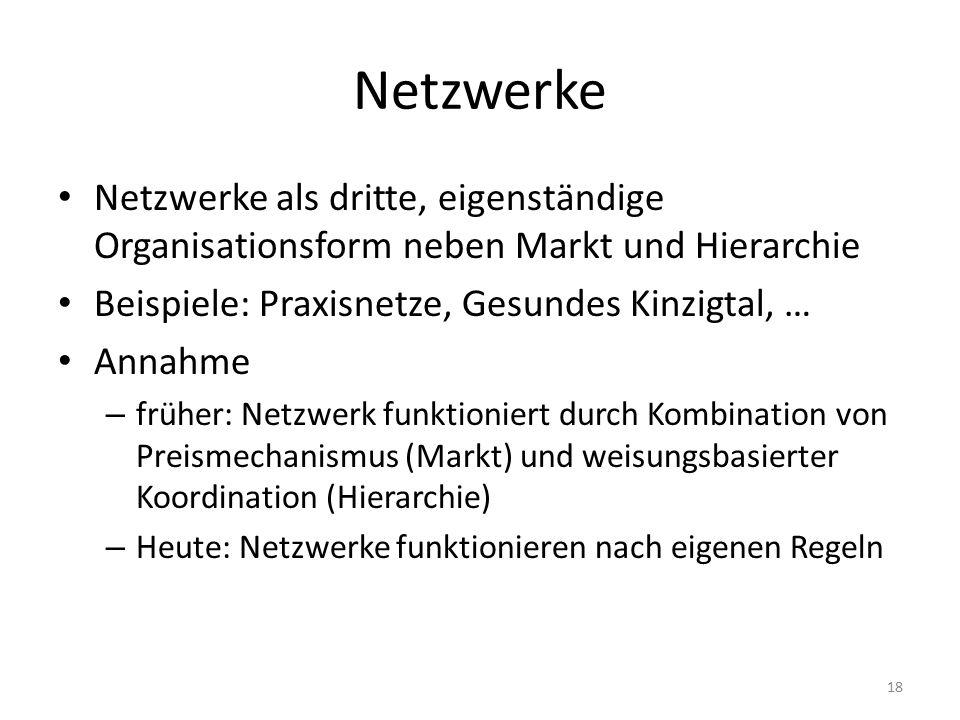 Netzwerke Netzwerke als dritte, eigenständige Organisationsform neben Markt und Hierarchie. Beispiele: Praxisnetze, Gesundes Kinzigtal, …