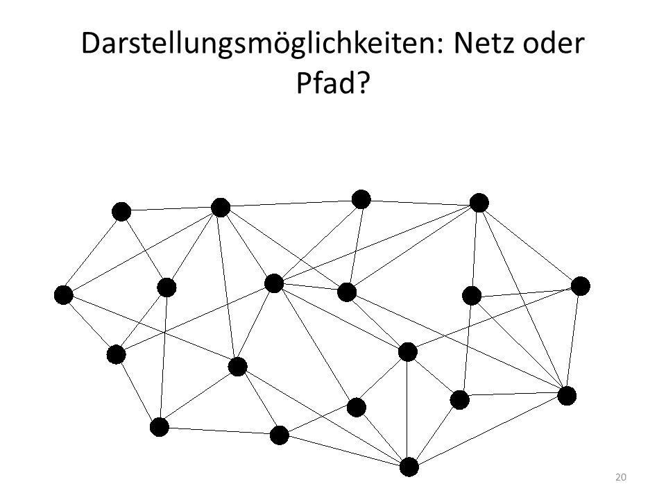Darstellungsmöglichkeiten: Netz oder Pfad