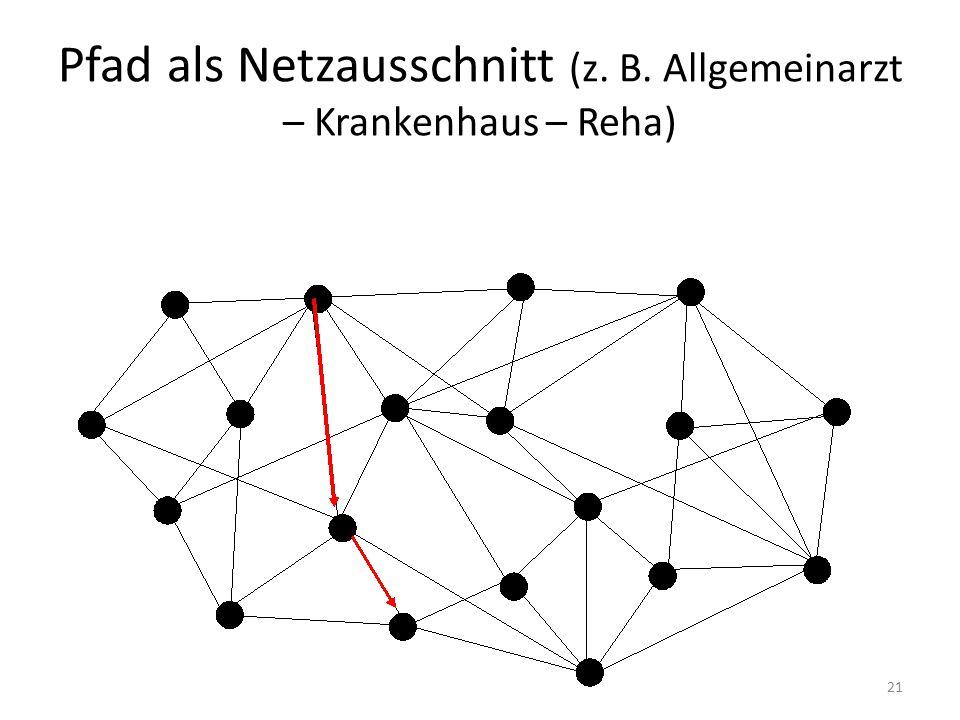 Pfad als Netzausschnitt (z. B. Allgemeinarzt – Krankenhaus – Reha)