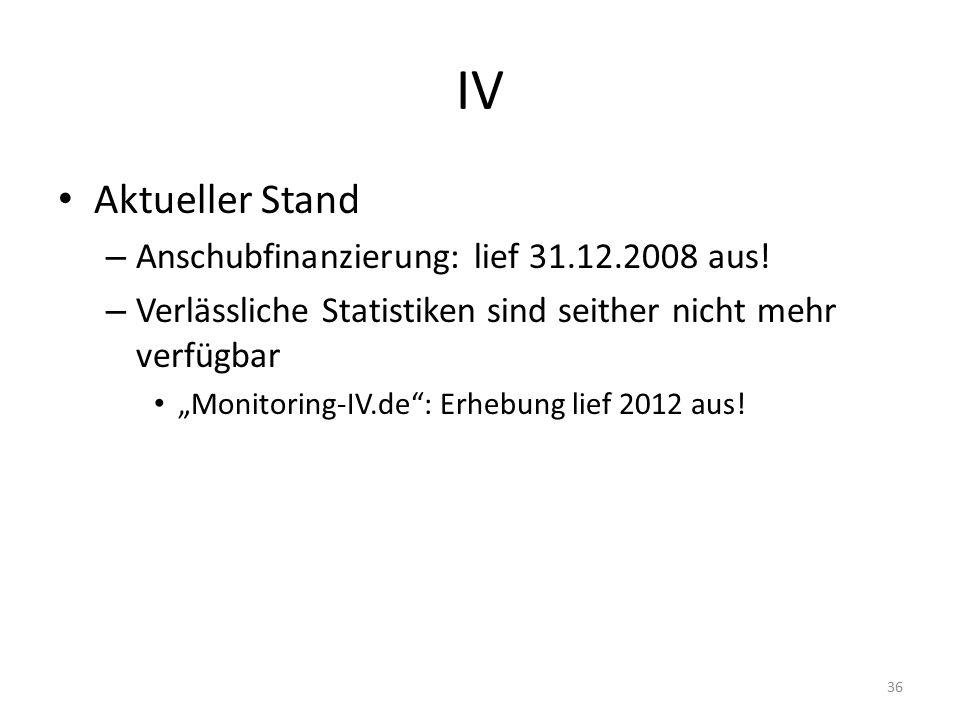 IV Aktueller Stand Anschubfinanzierung: lief 31.12.2008 aus!