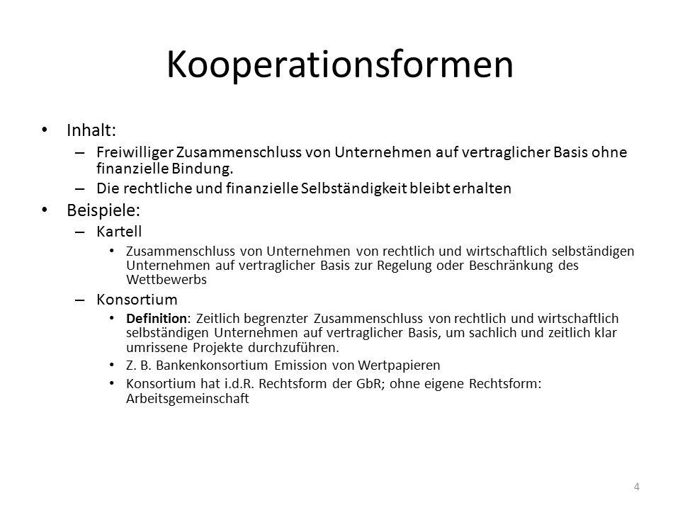 Kooperationsformen Inhalt: Beispiele: