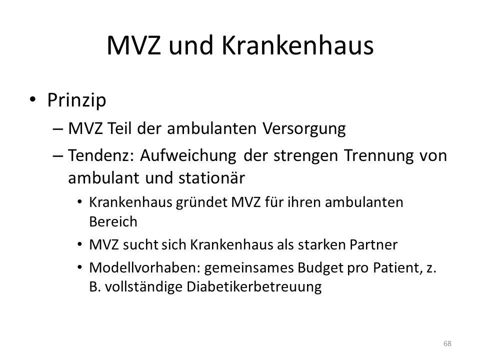 MVZ und Krankenhaus Prinzip MVZ Teil der ambulanten Versorgung