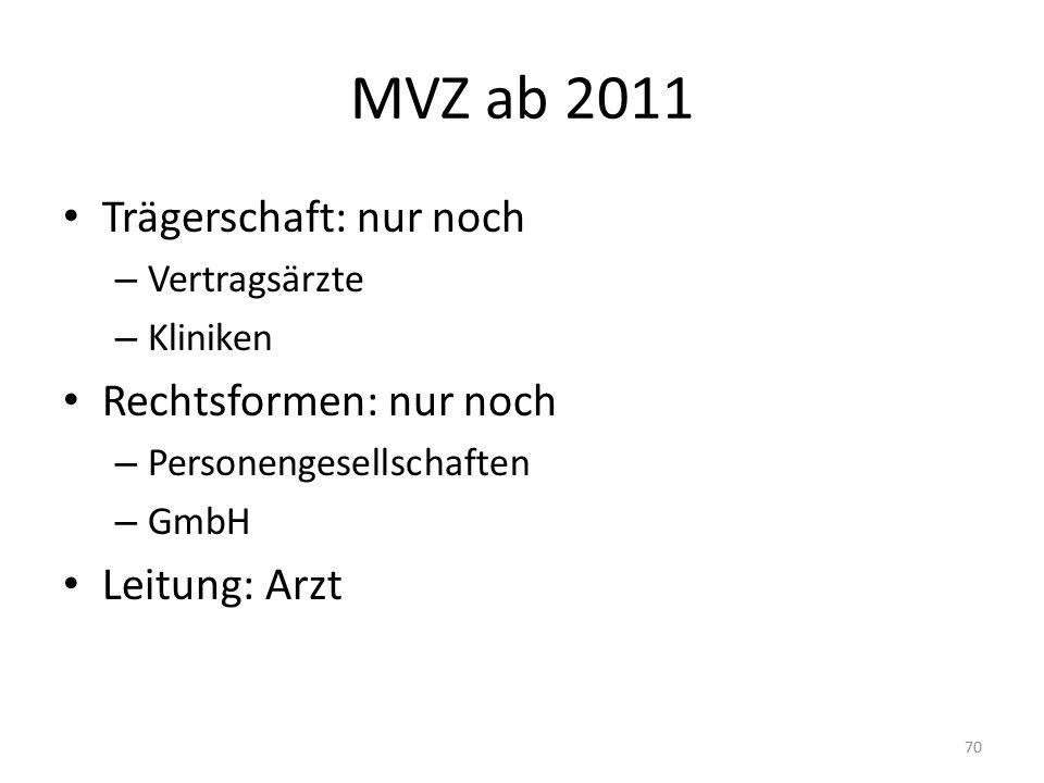 MVZ ab 2011 Trägerschaft: nur noch Rechtsformen: nur noch