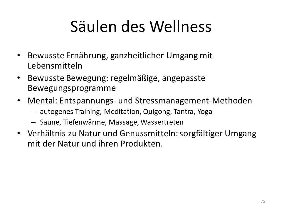 Säulen des Wellness Bewusste Ernährung, ganzheitlicher Umgang mit Lebensmitteln. Bewusste Bewegung: regelmäßige, angepasste Bewegungsprogramme.