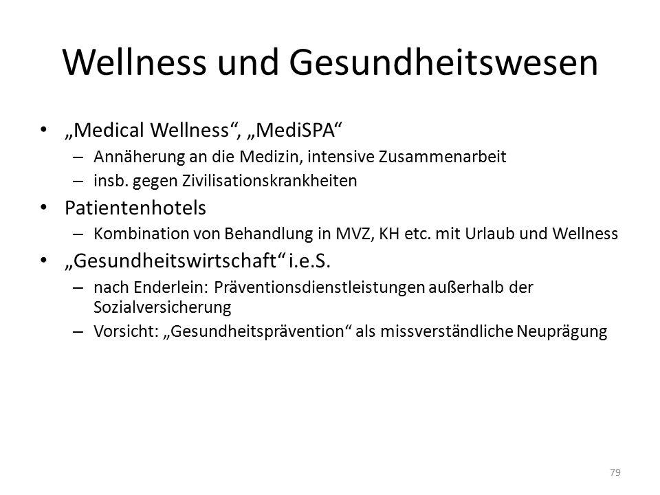 Wellness und Gesundheitswesen