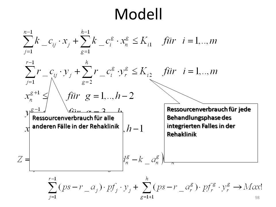 Modell Ressourcenverbrauch für jede Behandlungsphase des integrierten Falles in der Rehaklinik.