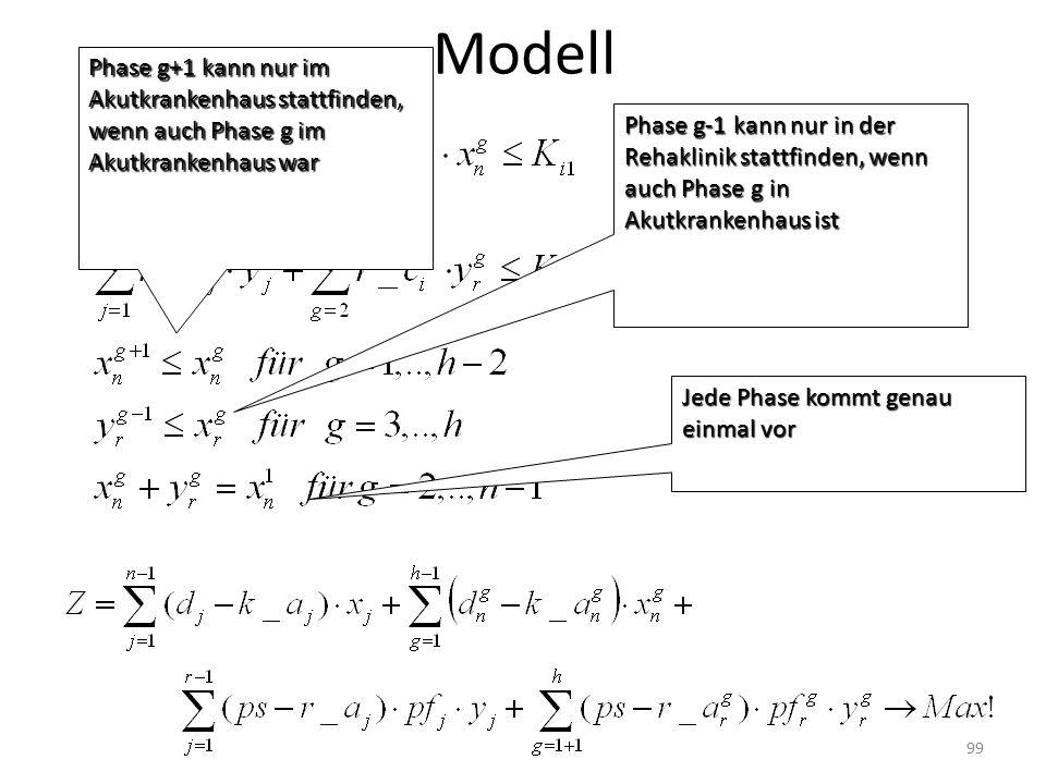 Modell Phase g+1 kann nur im Akutkrankenhaus stattfinden, wenn auch Phase g im Akutkrankenhaus war.