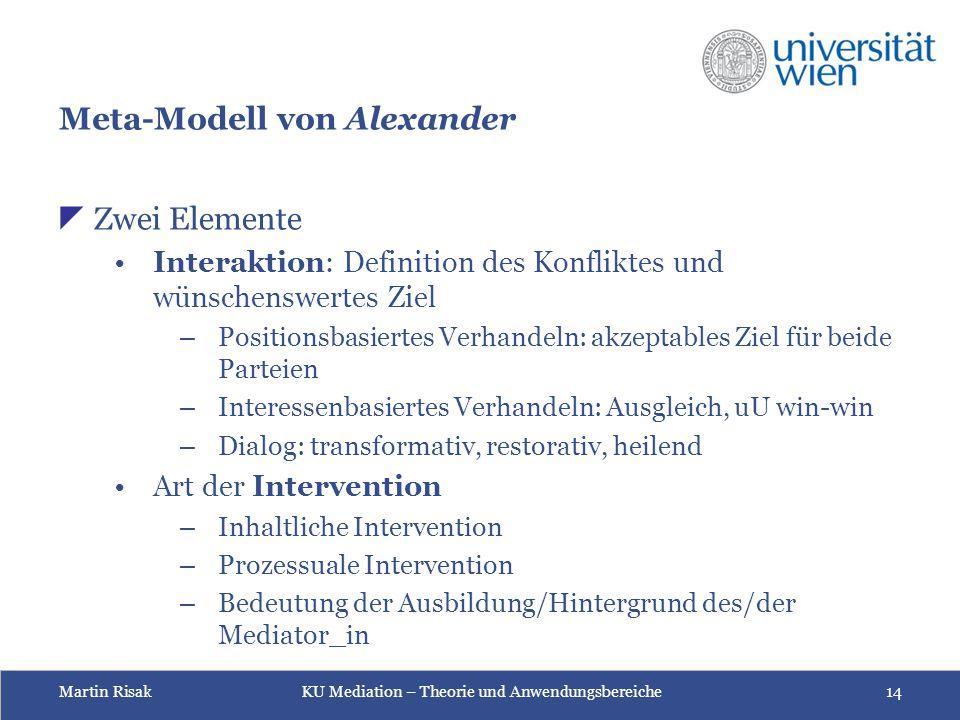 Meta-Modell von Alexander