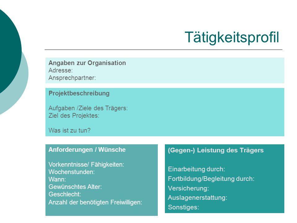 Tätigkeitsprofil Angaben zur Organisation. Adresse: Ansprechpartner: Projektbeschreibung. Aufgaben /Ziele des Trägers: