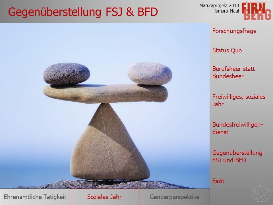 Gegenüberstellung FSJ & BFD