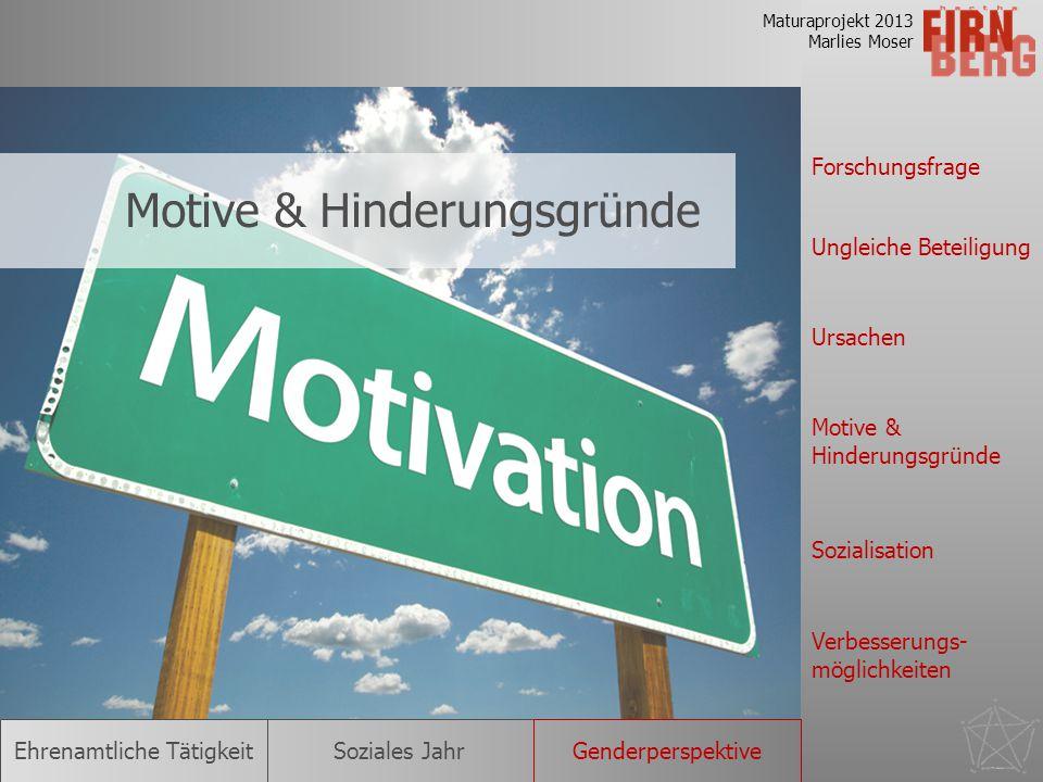 Motive & Hinderungsgründe