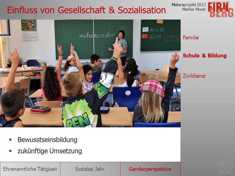 Einfluss von Gesellschaft & Sozialisation
