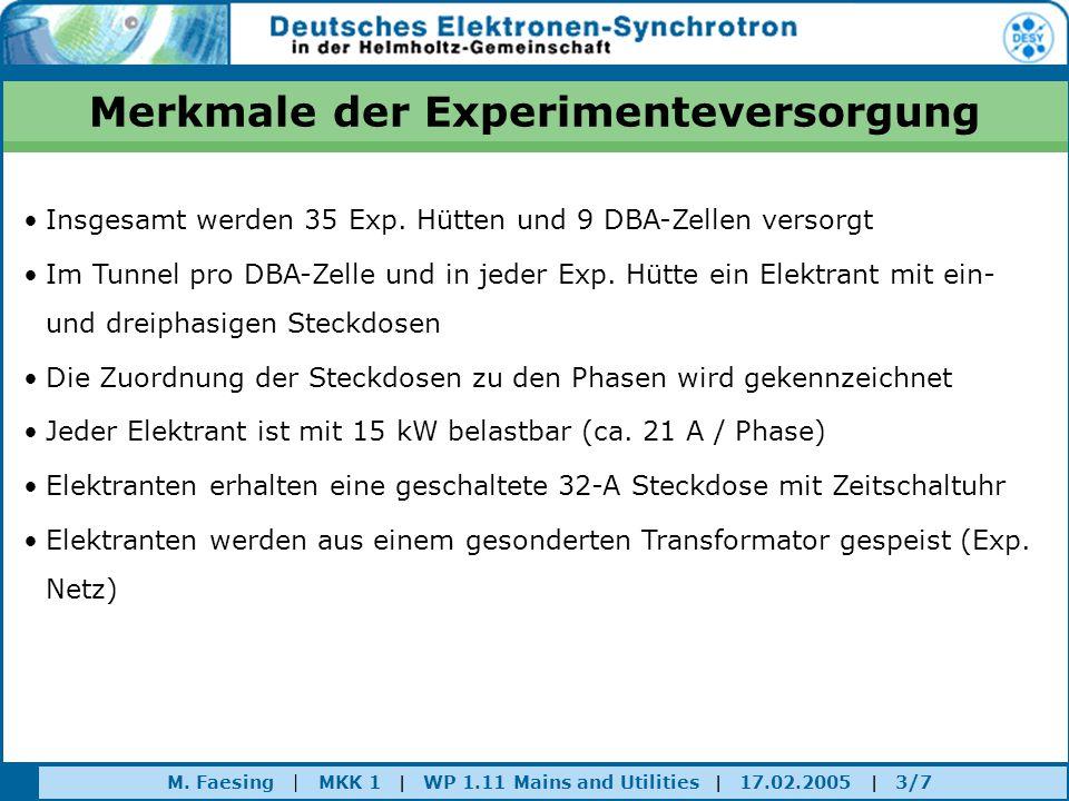 Merkmale der Experimenteversorgung