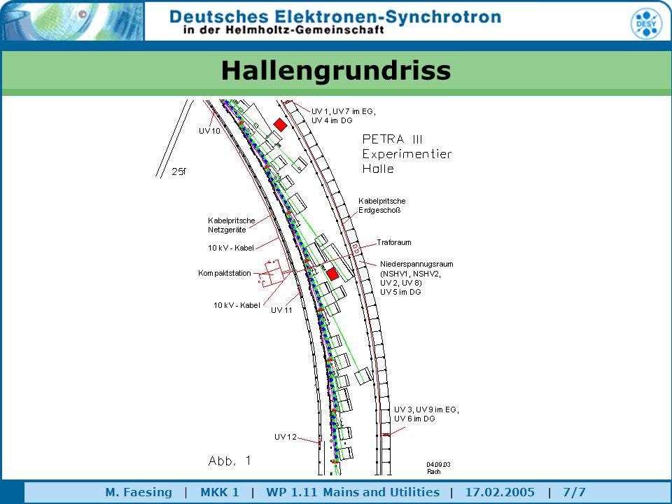 Hallengrundriss