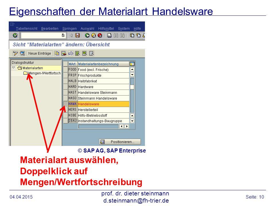 Eigenschaften der Materialart Handelsware
