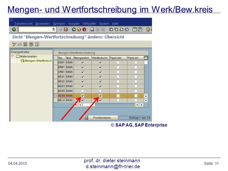 Mengen- und Wertfortschreibung im Werk/Bew.kreis