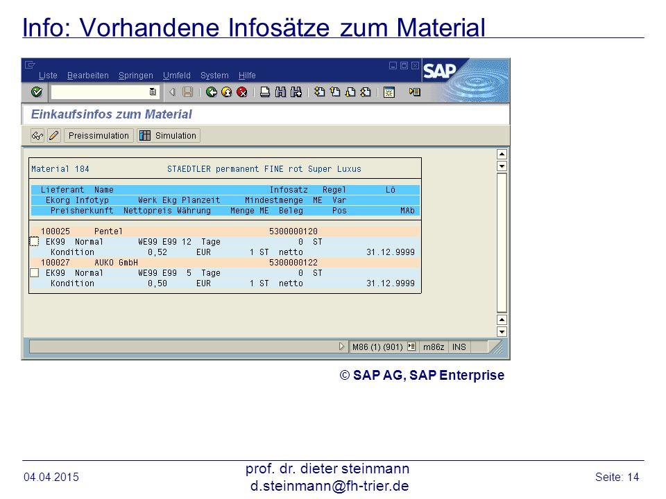 Info: Vorhandene Infosätze zum Material