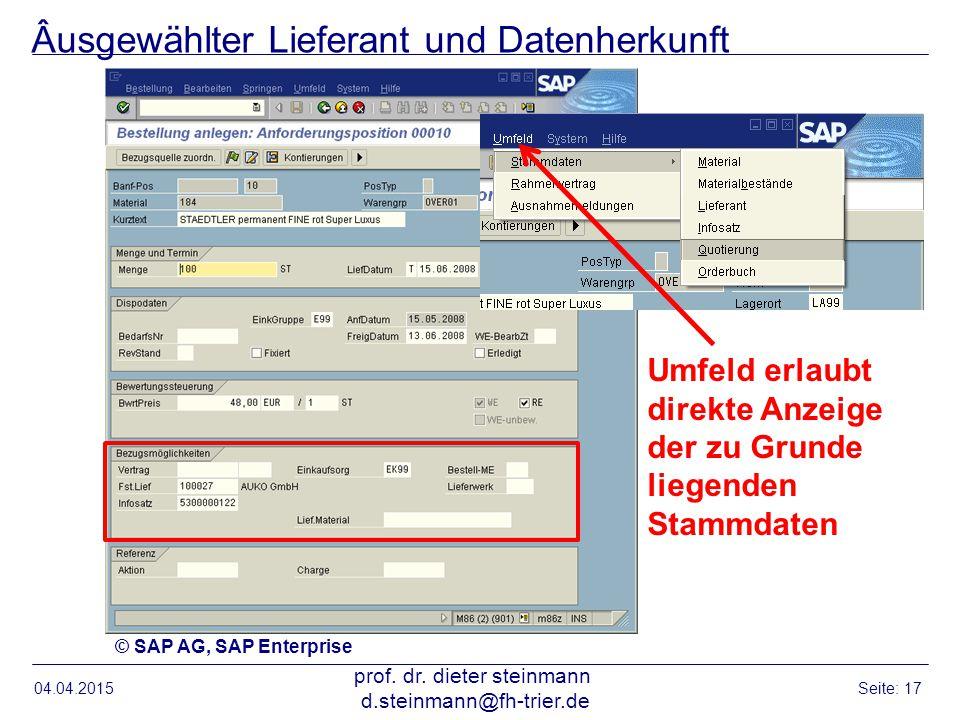 Âusgewählter Lieferant und Datenherkunft