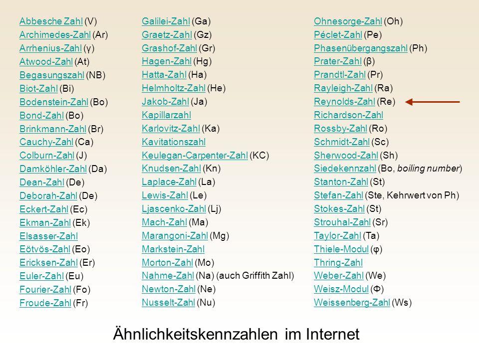 Ähnlichkeitskennzahlen im Internet