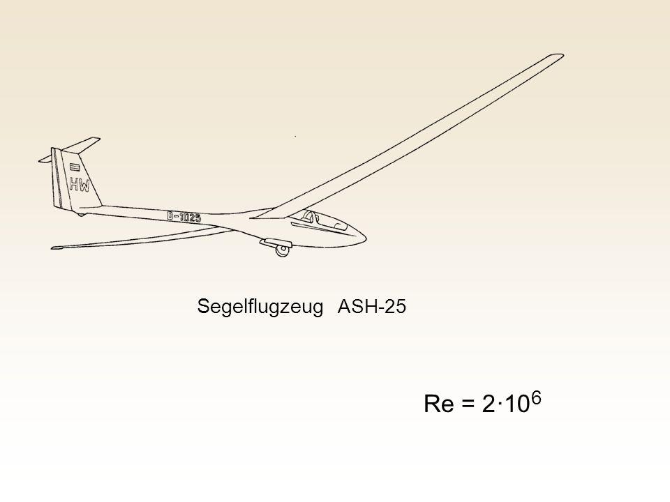 Segelflugzeug ASH-25 Re = 2 ·10 6