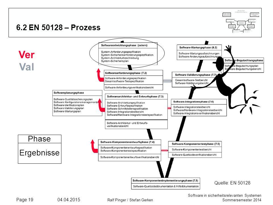 Ver Val Phase Ergebnisse 6.2 EN 50128 – Prozess Ablauf der Entwicklung