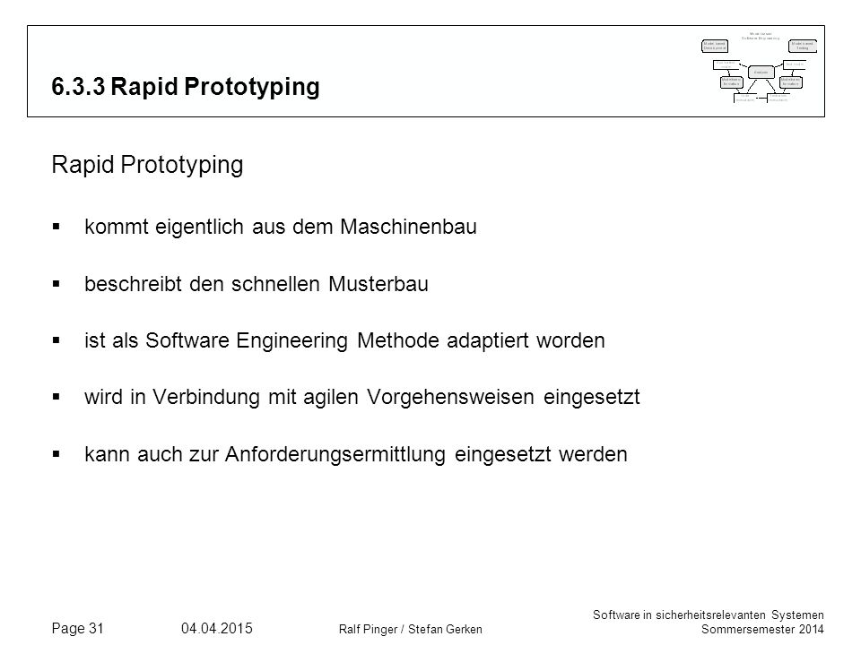 6.3.3 Rapid Prototyping Rapid Prototyping