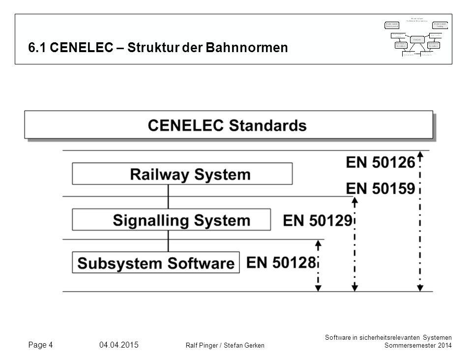 6.1 CENELEC – Struktur der Bahnnormen
