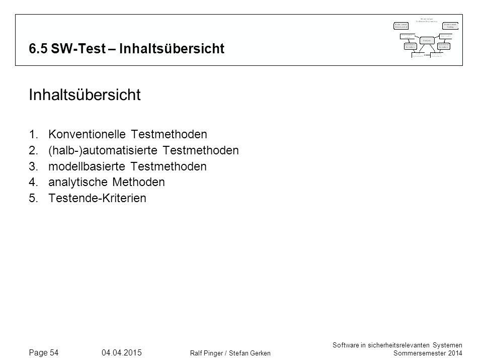 6.5 SW-Test – Inhaltsübersicht