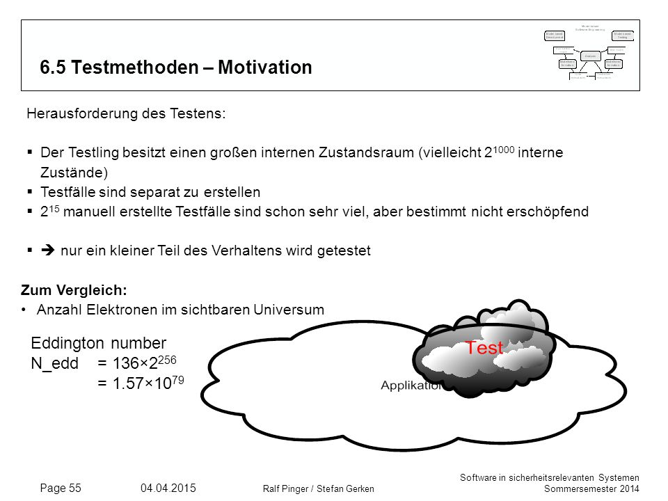 6.5 Testmethoden – Motivation