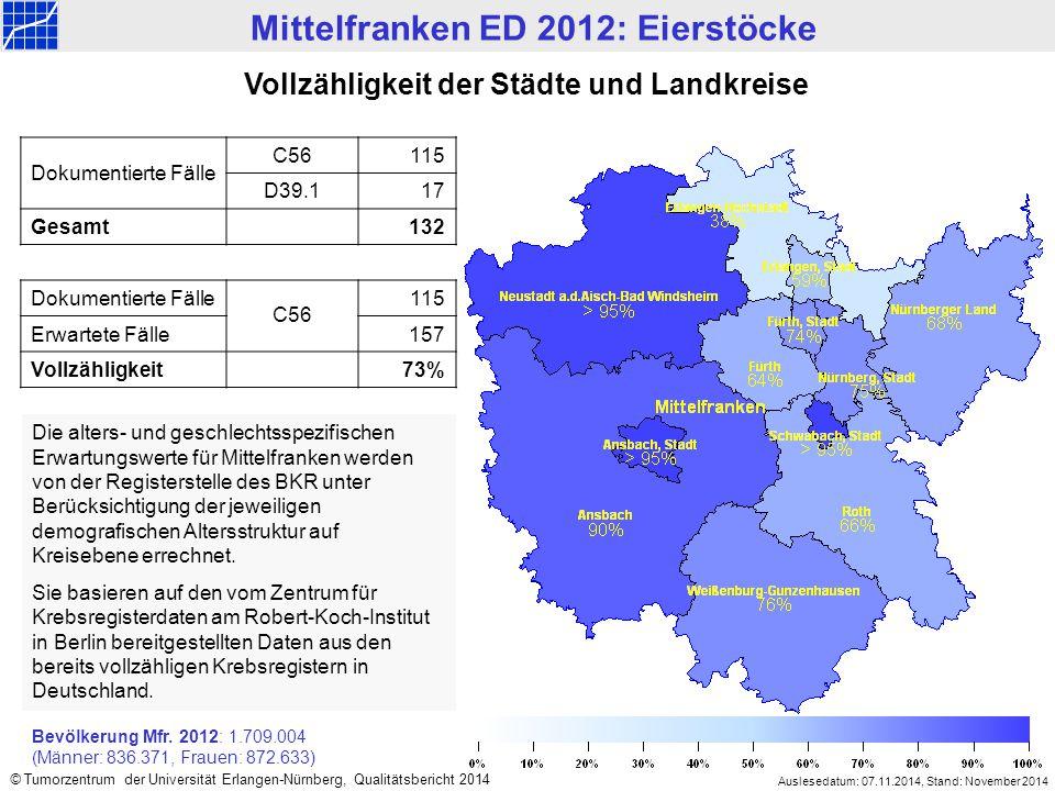 Mittelfranken ED 2012: Eierstöcke
