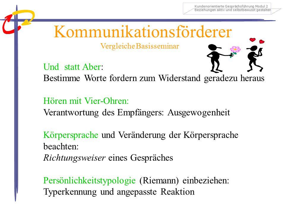 Kommunikationsförderer