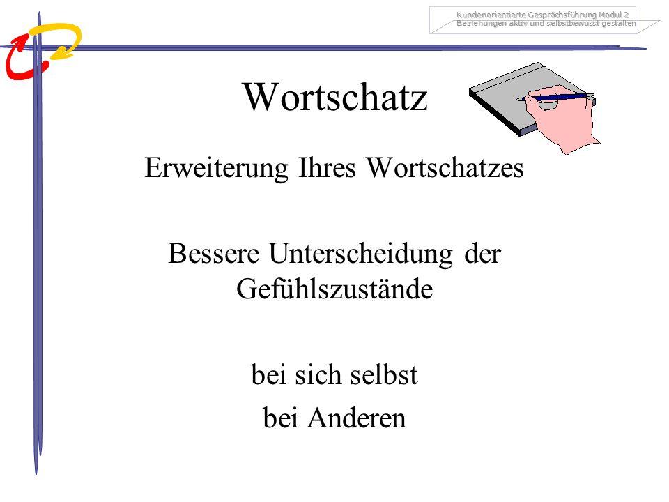 Wortschatz Erweiterung Ihres Wortschatzes