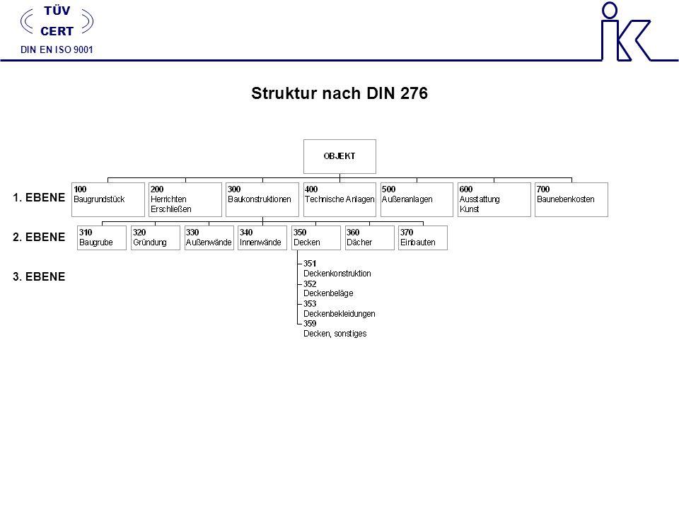 Struktur nach DIN 276 TÜV CERT 1. EBENE 2. EBENE 3. EBENE