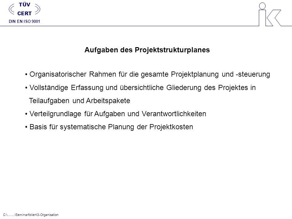 Aufgaben des Projektstrukturplanes
