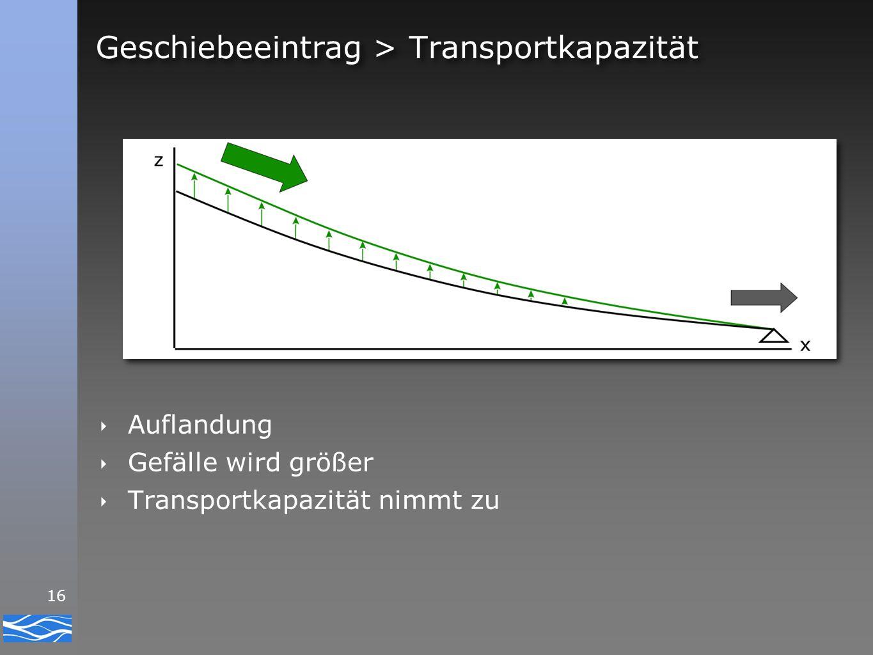 Geschiebeeintrag > Transportkapazität