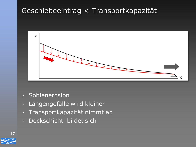 Geschiebeeintrag < Transportkapazität