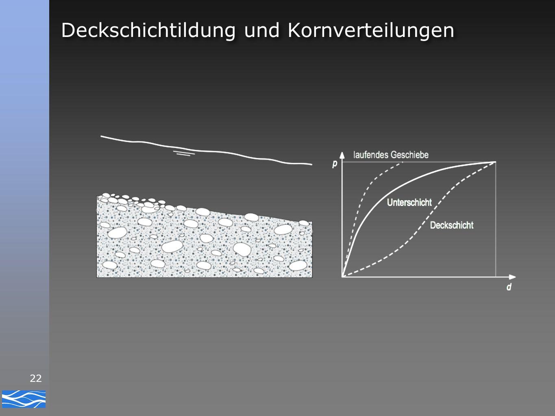Deckschichtildung und Kornverteilungen