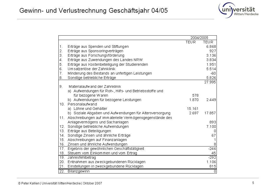 Gewinn- und Verlustrechnung Geschäftsjahr 04/05