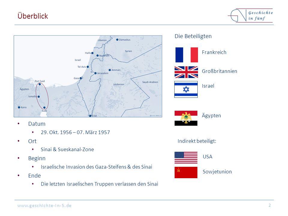 Überblick Die Beteiligten Datum Ort Beginn Ende Frankreich