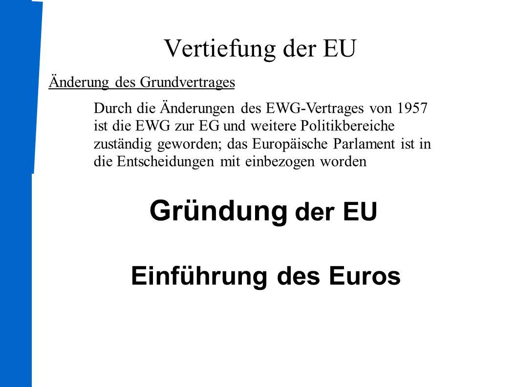 Gründung der EU Vertiefung der EU Einführung des Euros