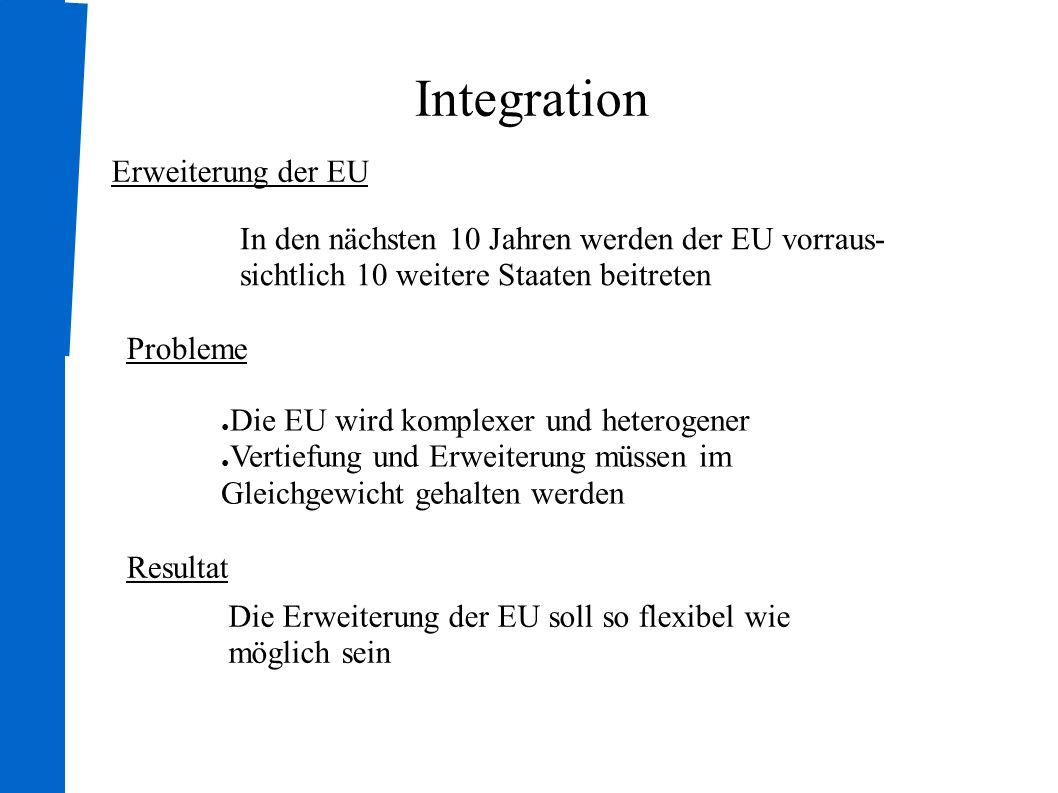 Integration Erweiterung der EU