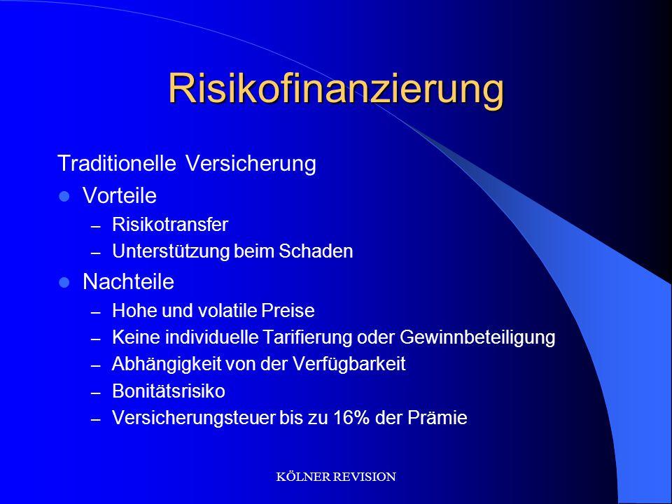 Risikofinanzierung Traditionelle Versicherung Vorteile Nachteile