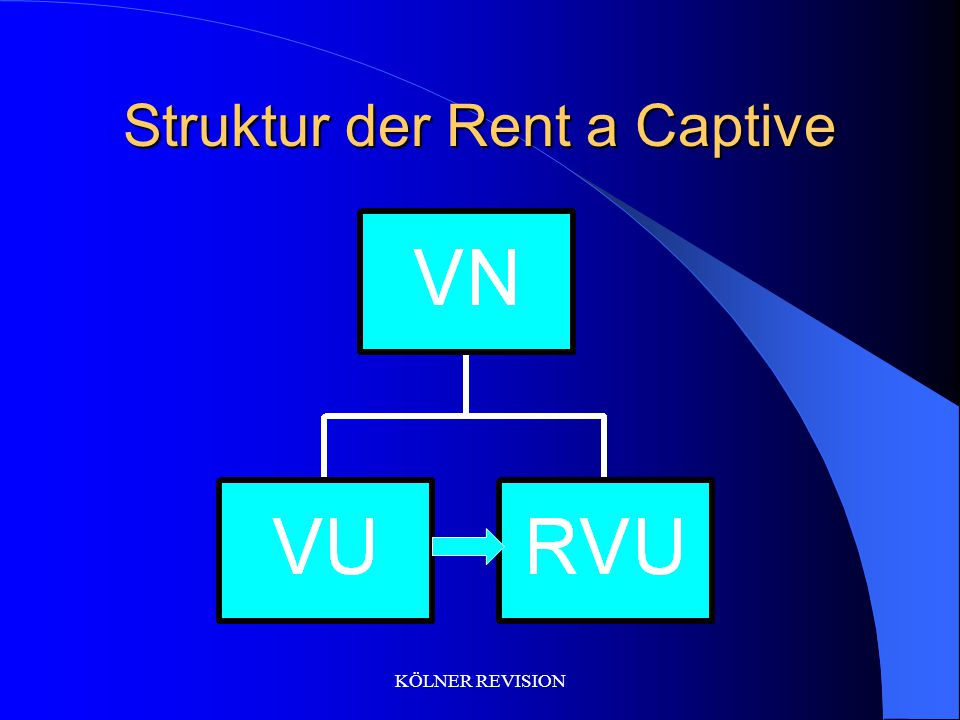 Struktur der Rent a Captive